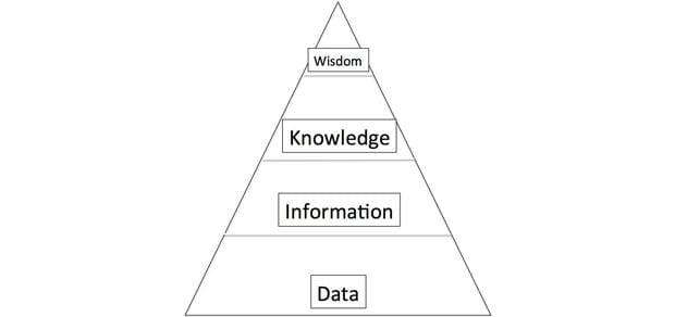 Information_blog